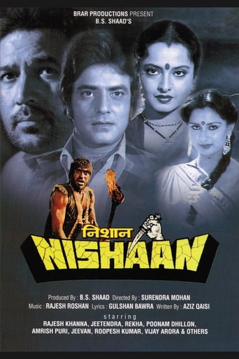 Poster of Nishaan