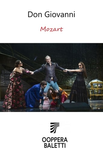 Don Giovanni - FNOB