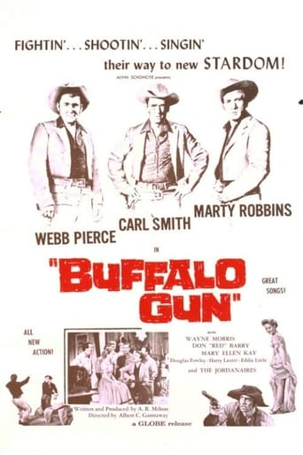 Poster of Buffalo Gun