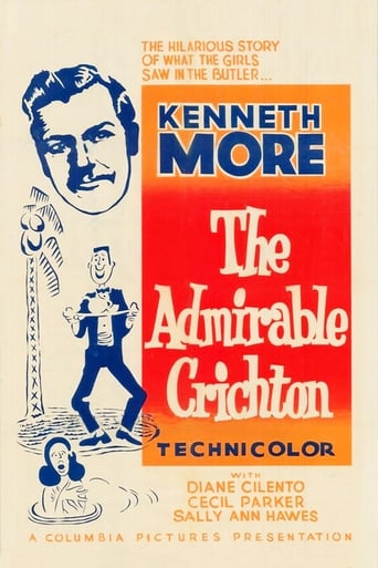 Poster of The Admirable Crichton