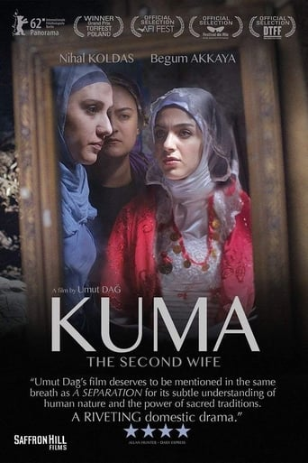Poster of Kuma: The Second Wife