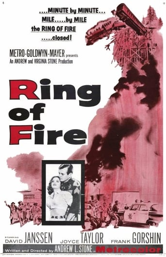 Poster of Ring of Fire