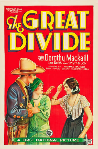 Poster of The Great Divide
