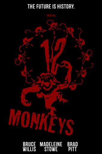 Poster of Twelve Monkeys