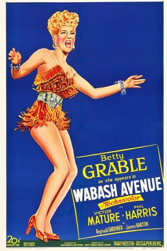 Poster of Wabash Avenue