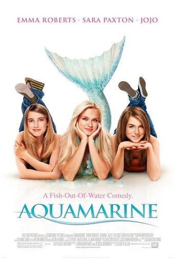 Poster of Aquamarine