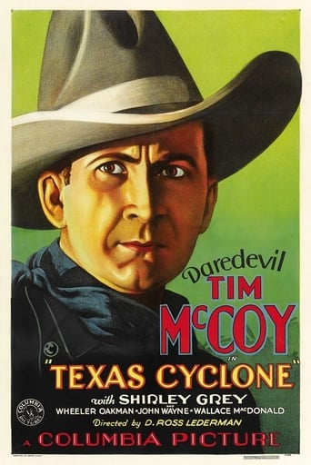 Poster of Texas Cyclone