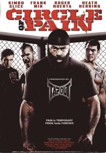 Watch Circle of Pain Free Movie Online