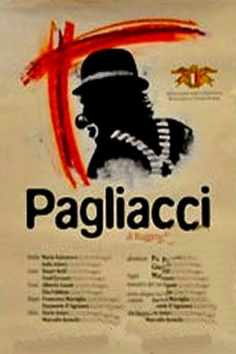 Poster of Pagliacci