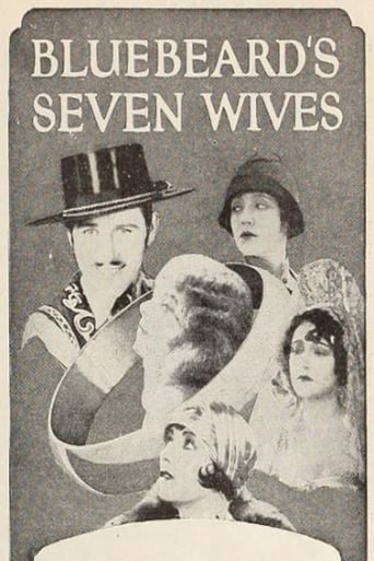 Poster of Bluebeard's Seven Wives