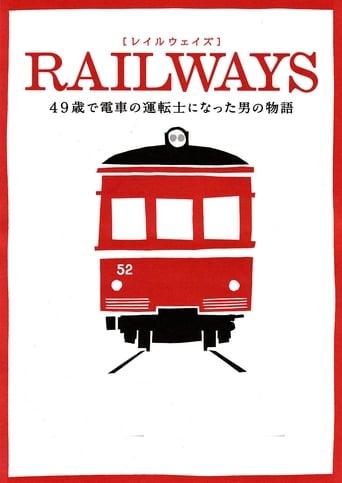 Watch Railways 2010 full online free