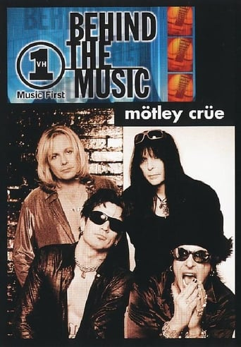 Poster of Mötley Crüe: Behind The Music