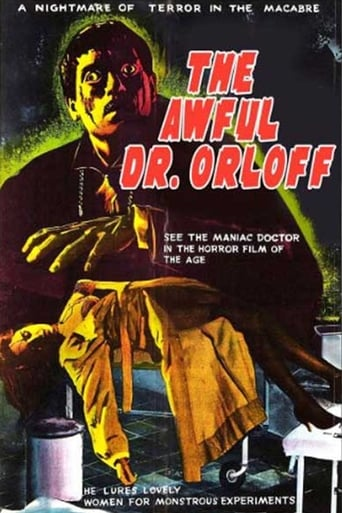 Poster The Awful Dr. Orlof