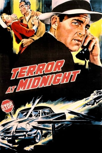 Poster of Terror at Midnight