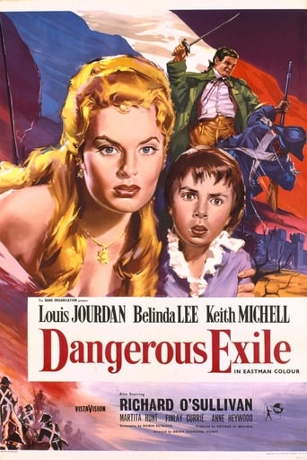 Poster of Dangerous Exile
