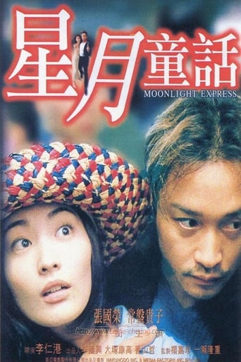 Poster of Moonlight Express