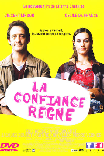 Poster of Confidence Reigns