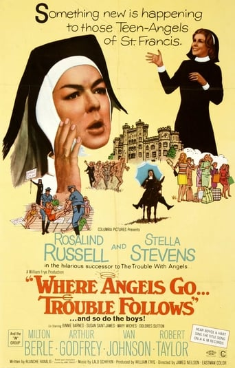 Poster of Where Angels Go, Trouble Follows