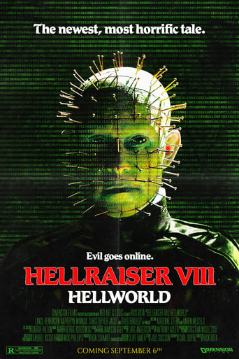 Poster of Hellraiser: Hellworld