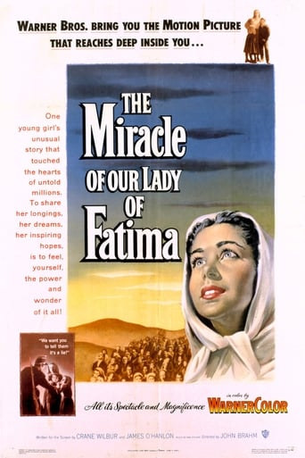 The Miracle of Our Lady of Fatima Poster