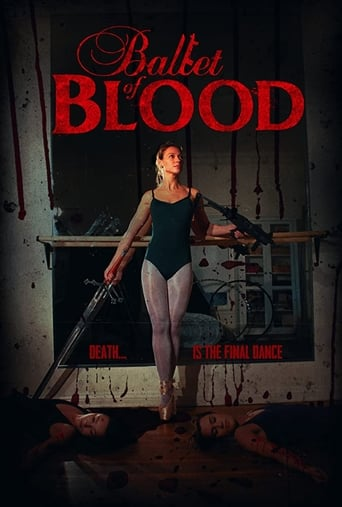 Poster of Ballet Of Blood