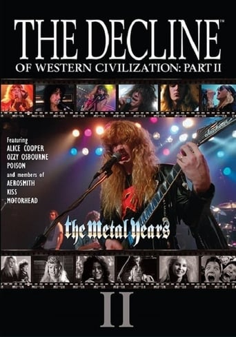 Poster of The Decline of Western Civilization Part II: The Metal Years