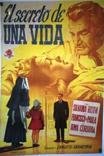 Poster of Mirad los lirios del campo