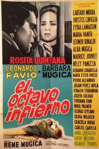 El octavo infierno, cárcel de mujeres Movie Poster