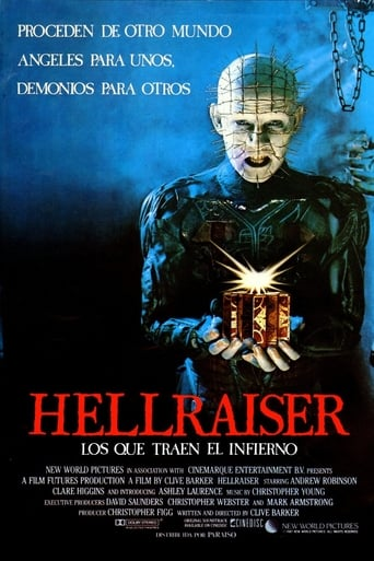 Poster of Hellraiser