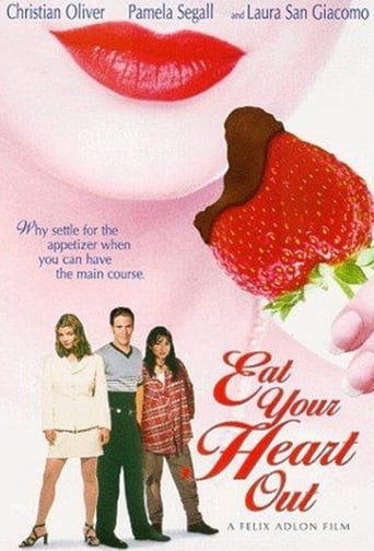 Poster of Eat Your Heart Out