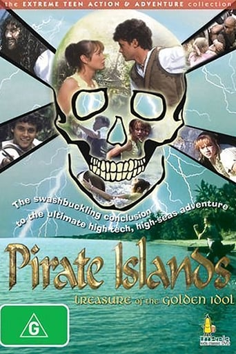 Poster of Pirate Islands