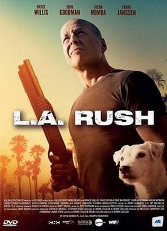 Poster of L.A. Rush
