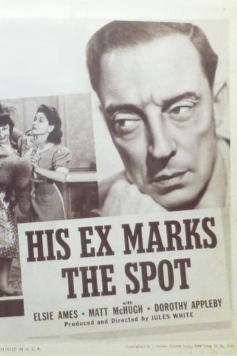 Poster of His Ex Marks the Spot