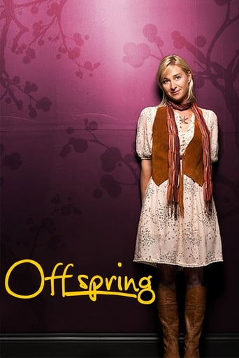 Poster of Offspring