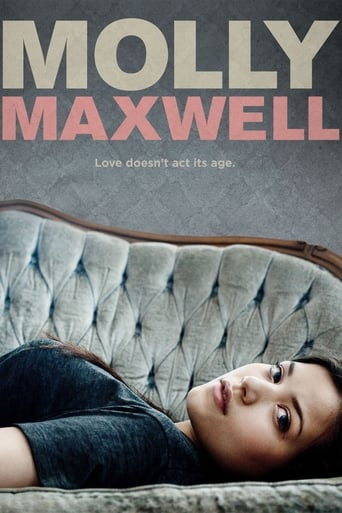 Poster of Molly Maxwell