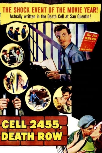 Poster of Cell 2455 Death Row