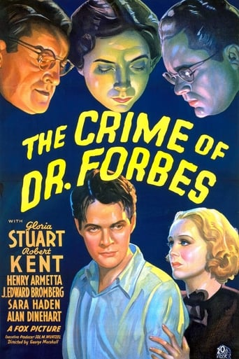Poster of The Crime of Dr. Forbes