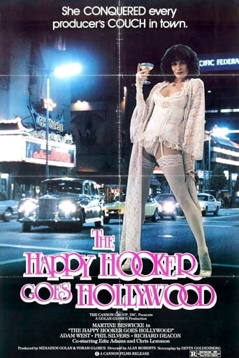 Poster of The Happy Hooker Goes Hollywood