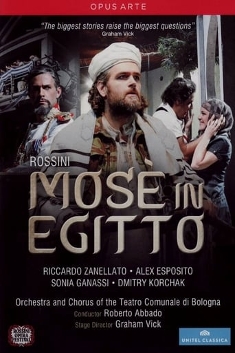 Poster of Mose in Egitto