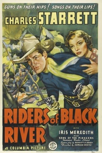 Poster of Riders of Black River