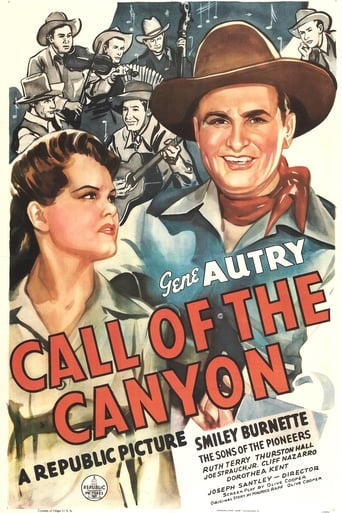 poster of Call of the Canyon