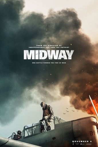 Poster of Midway