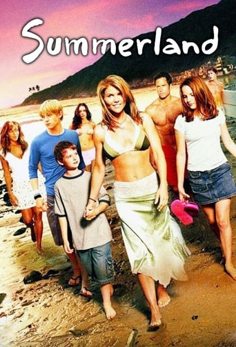 Poster of Summerland