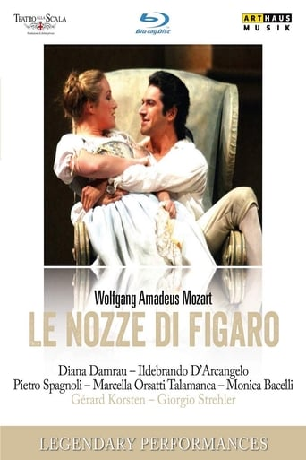Poster of The Marriage of Figaro