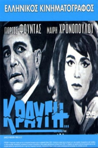 Poster of Κραυγή