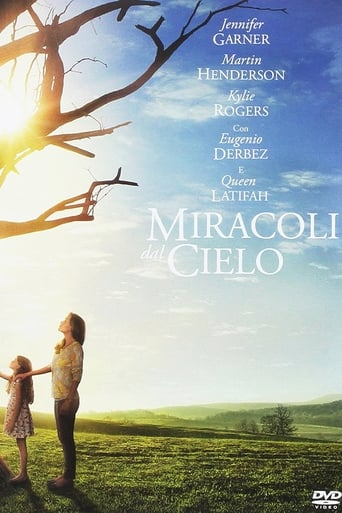 Poster of Miracoli dal cielo