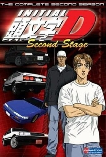 Poster of Initial D: Second Stage