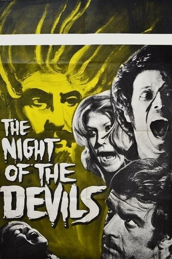 Poster of Night of the Devils