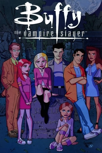 Poster of Buffy the Animated Series