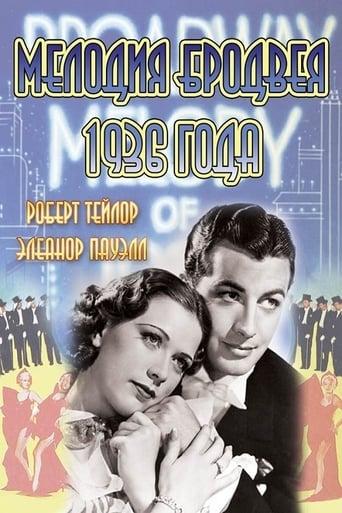 Poster of Breakdowns of 1936
